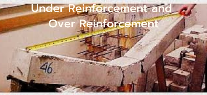 Under Reinforcement and Over Reinforcement